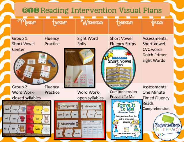 RTI Reading Intervention Visual Lesson Plans