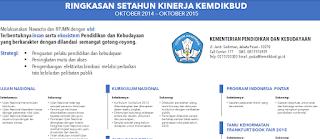 Raport Biru Untuk Kinerja Kemdikbud Dalam Satu Tahun