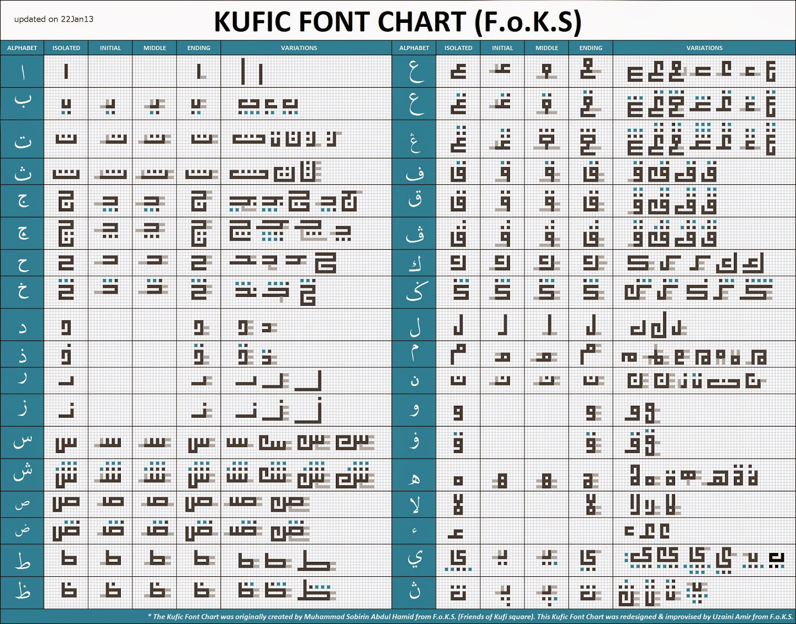 Kufi fonts arts pinterest