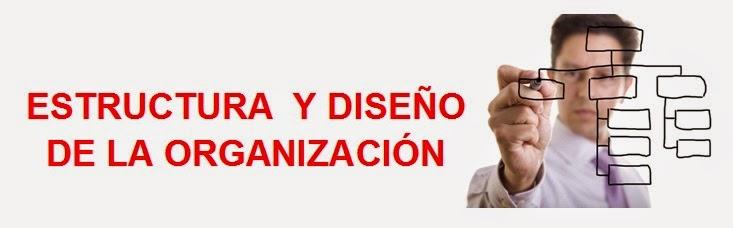 ESTRUCTURA  Y DISEÑO DE LA ORGANIZACIÓN