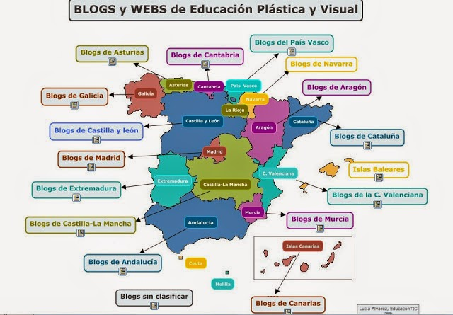 Mapa de blogs de Plástica