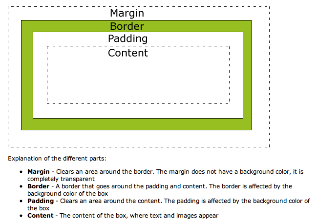 how to add padding around text in html