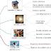 Portfólio: instrumento de avaliação e registo para todos!