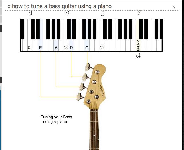 tuning guitar notes: