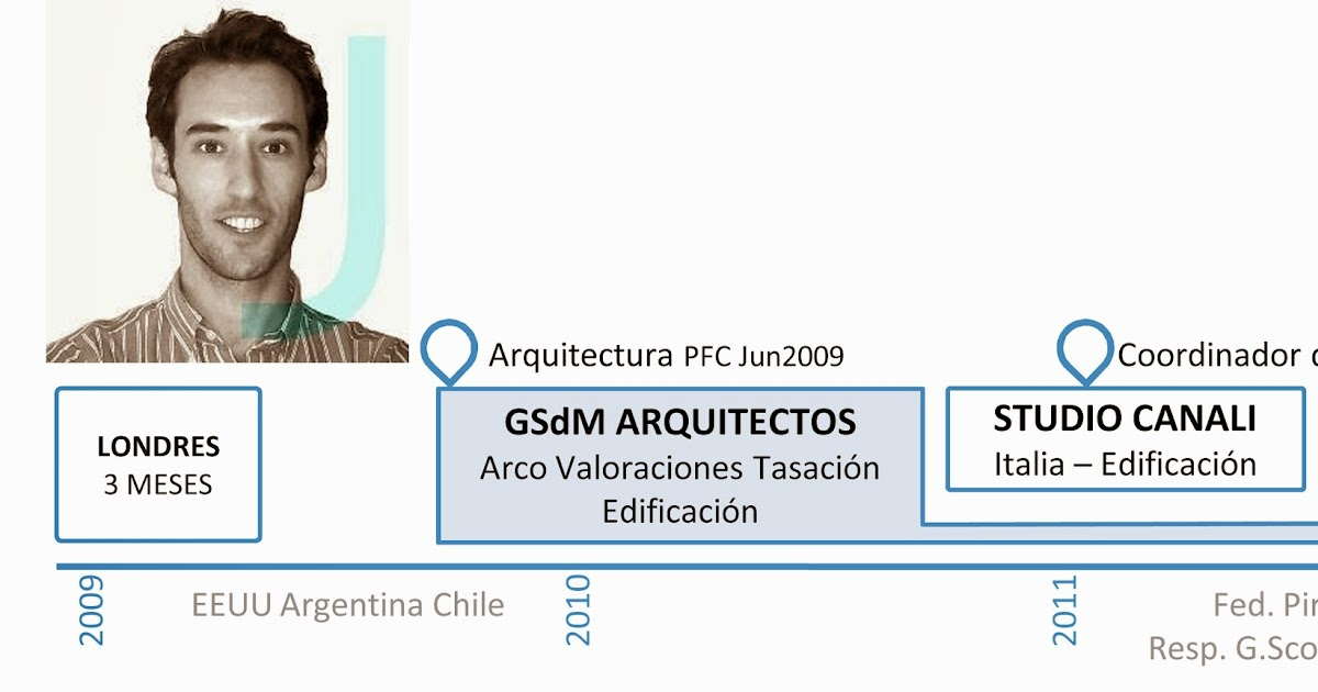 Juan sanchez bordona cv arquitecto 2014 for Curriculum arquitecto