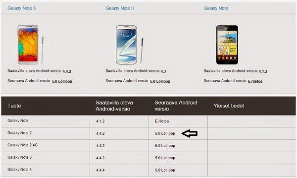 تحميل تحديث اندرويد 5.0 المصاصة لولي بوب lollipop على سامسونج نوت2 Galaxy Note 2