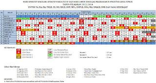 Kalender Pendidikan 2013 Sd