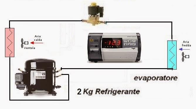 Schema Elettrico Frigorifero : Macchine frigorifere impianto frigorifero a carica ridotta