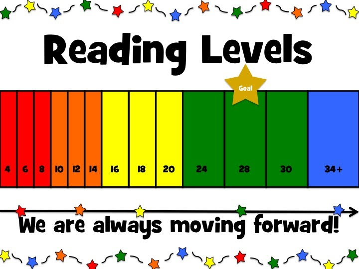 Guided Reading Level The Baily School Kids