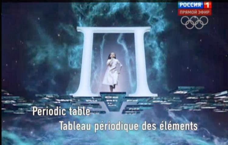 Выкрутились: и Малевича вставили и Менделева упомянули