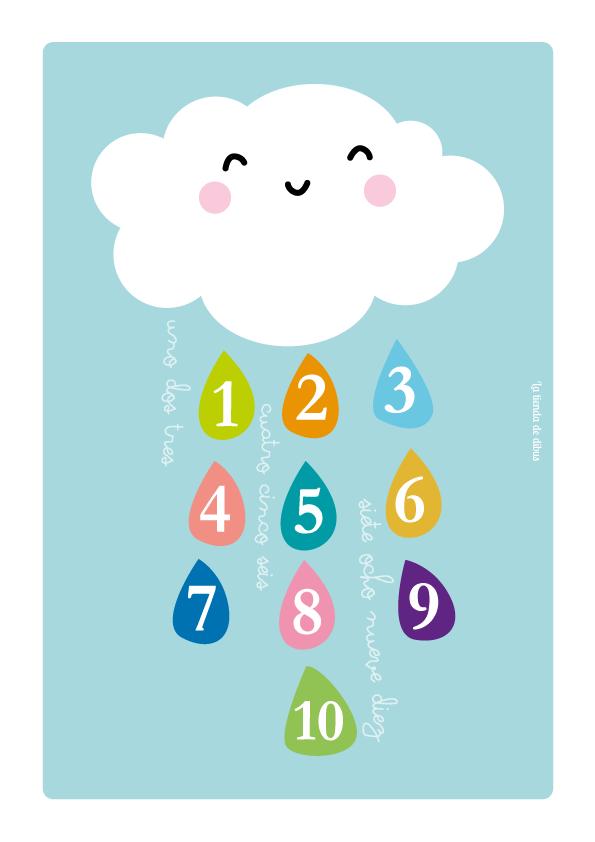 Lámina educacional números del uno al diez