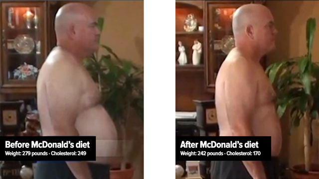 Man Loses 37 Pounds By Eating Exclusively At McDonald's For 90 Days