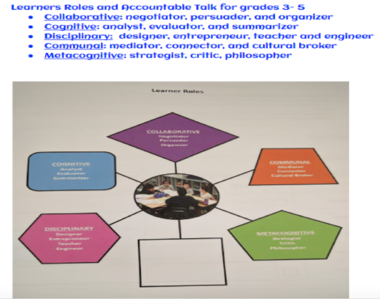 cognitive organizers Free online library: the effects of cognitive organizers to facilitate content-area learning for students with mild disabilities: a pilot study by journal of instructional psychology psychology and mental health education cognition disabled students educational psychology case studies social sciences study and teaching.