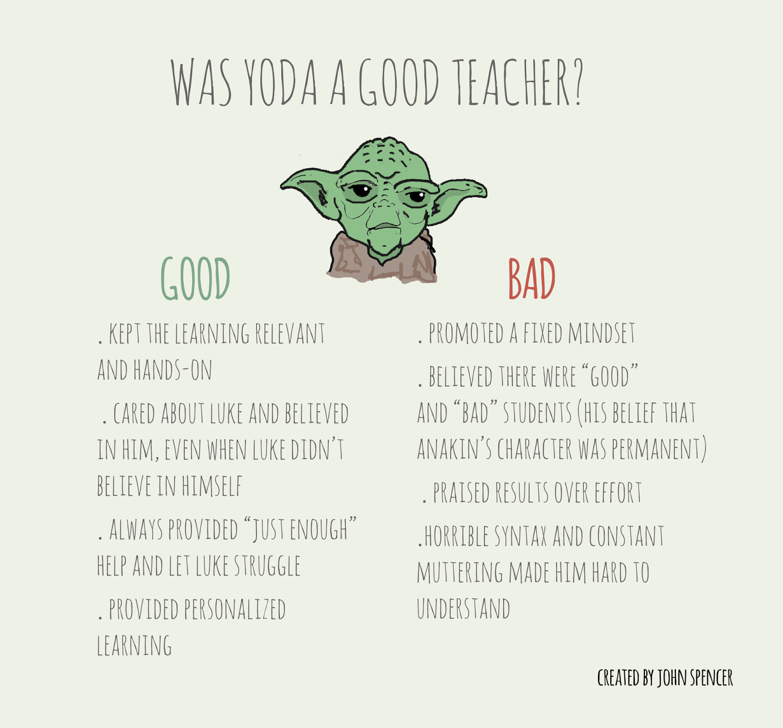 was yoda a good teacher john spencer why yoda was an bad teacher