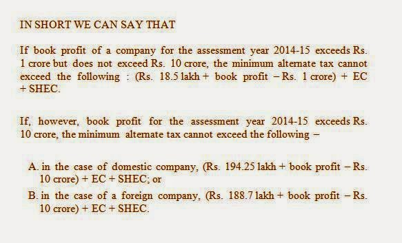 CONCEPT OF MARGINAL RELIEF UNDER INCOME TAX ACT A/Y 2014-15 ON DOMESTIC AND FOREIGN COMPANIES
