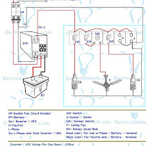 ups & inverter wiring diagram for one room office Inverter House Wiring Diagram read more; ups & inverter wiring diagram for one room office nowadays in many countries load shedding is one of the beg issue and inverter home wiring diagram