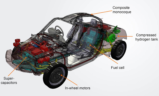 Riversimple hydrogen car cutaway
