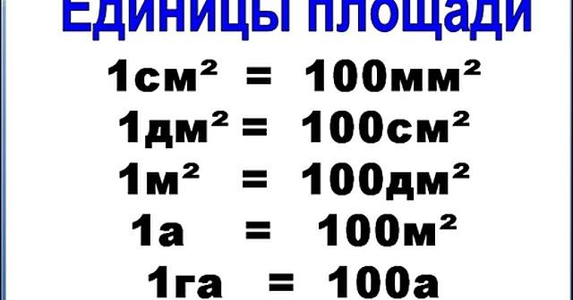 Таблица формулы площади и объема