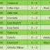 Spain Primera laliga round 33