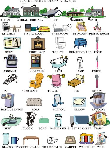 My Lovely Primbon II: Vocabs : Around The House