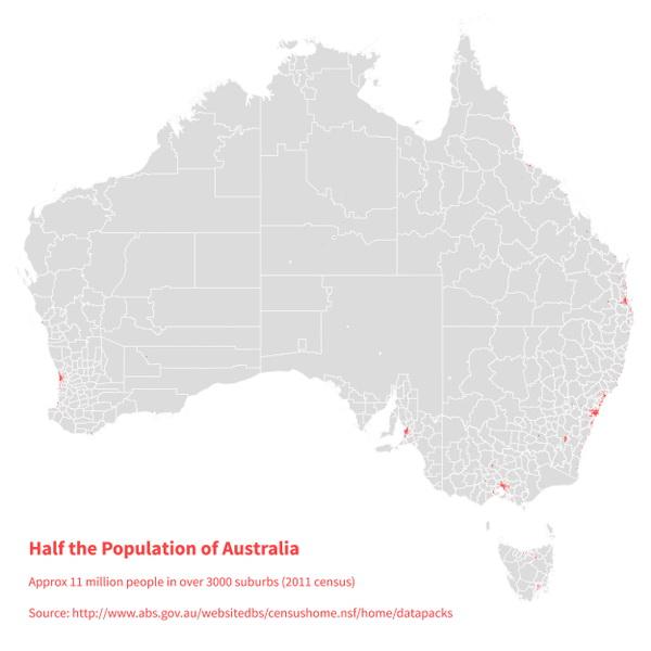 Half the population of Australia
