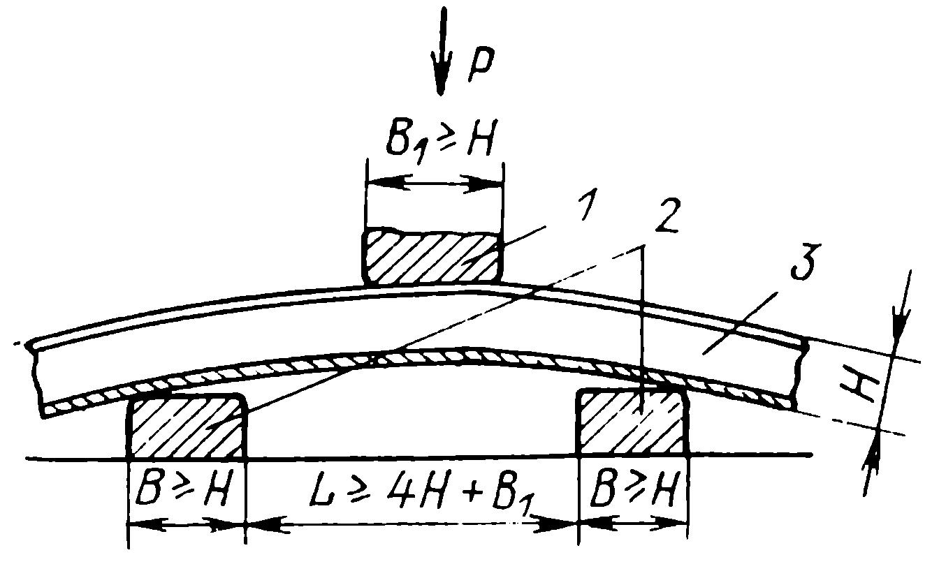 схема расположения сварных стыков