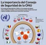 España debe asumir su responsabilidad con el Sáhara en el Consejo de Seguridad de Naciones Unidas