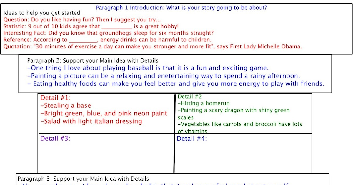 5 paragraph essay writing graphic organizer This graphic organizer allows students to plan their ideas before writing their essay after introducing this to my students they were asking for one before every essay they wrote that term.