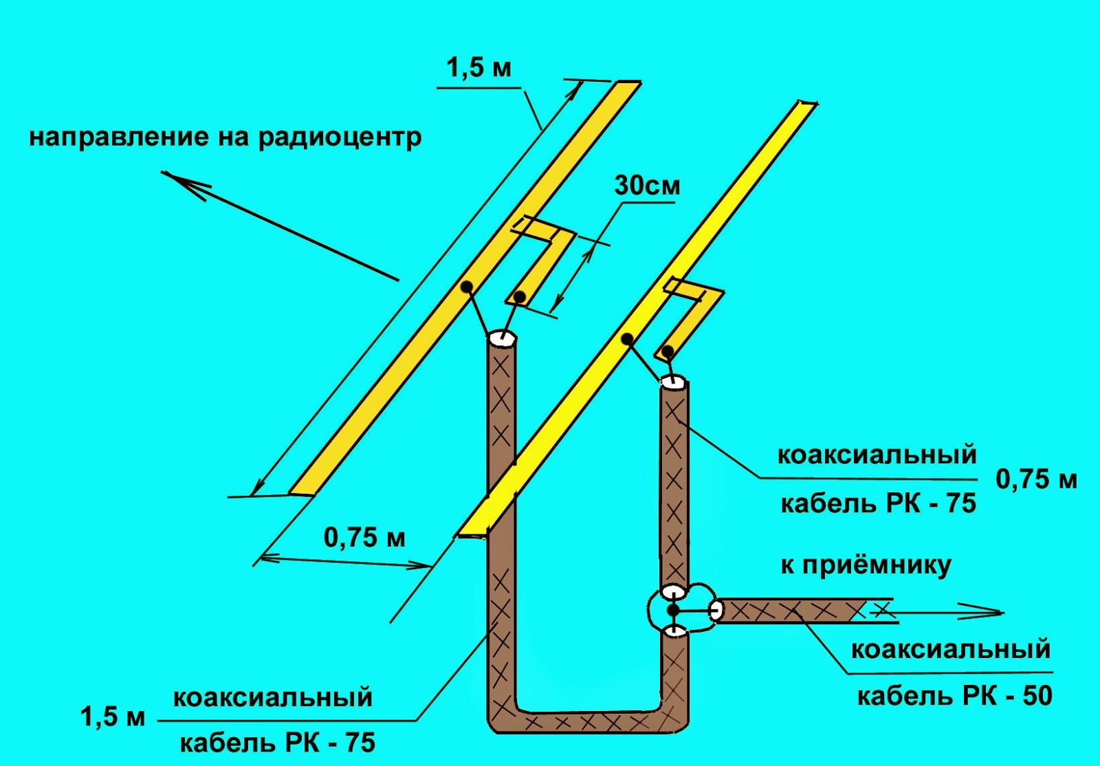 Схема карбюратора на минск