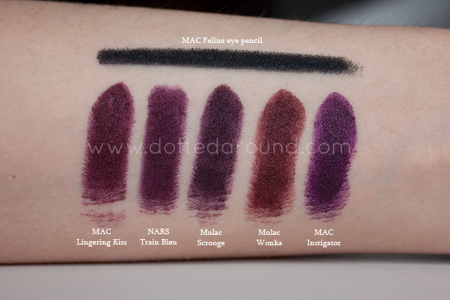 Mulac rossetto Scrooge swatch mac nars wonka
