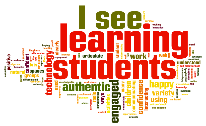 using technology to motivate students in