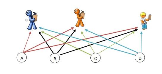 supervision funcional-teoria de la administracion cientifica