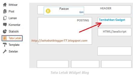 Gambar Tata letak widget