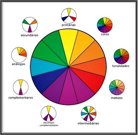 tabela de cores html completa - sorriso na web