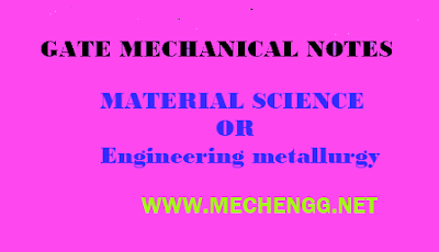 Basic concepts in Engineering metallurgy   Gate Mechanical Concepts