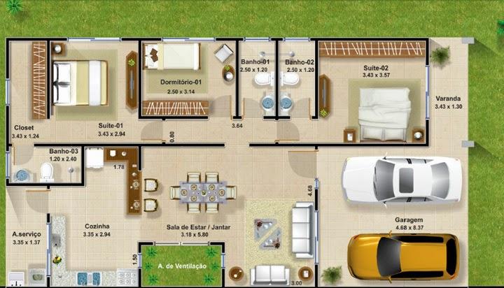 Projeto de casa com closet