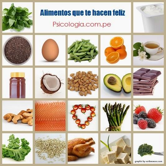 Psicologos peru 50 alimentos para el buen humor de la a a - Alimentos contra depresion ...