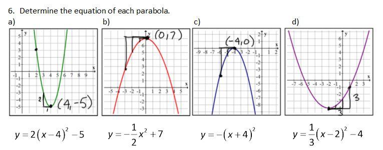 M^3 (Making Math Meaningful): MPM2D - Day 31: Quadratic ...