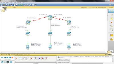 konfigurasi 3 router secara statis dan dinamis