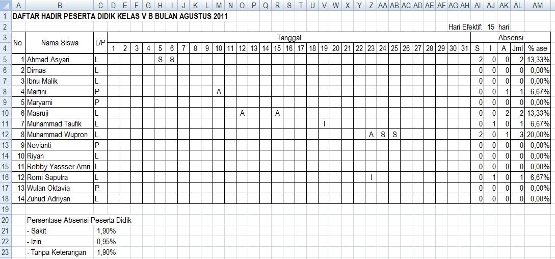 Rumus Excel Menghitung Jumlah Kehadiran Rumus Excel Untuk Menghitung Gaji Pegawai Caroldoey