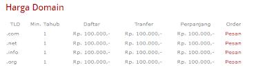 daftar harga domain