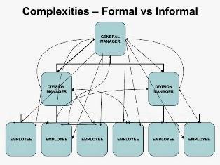 organizational communication ppt