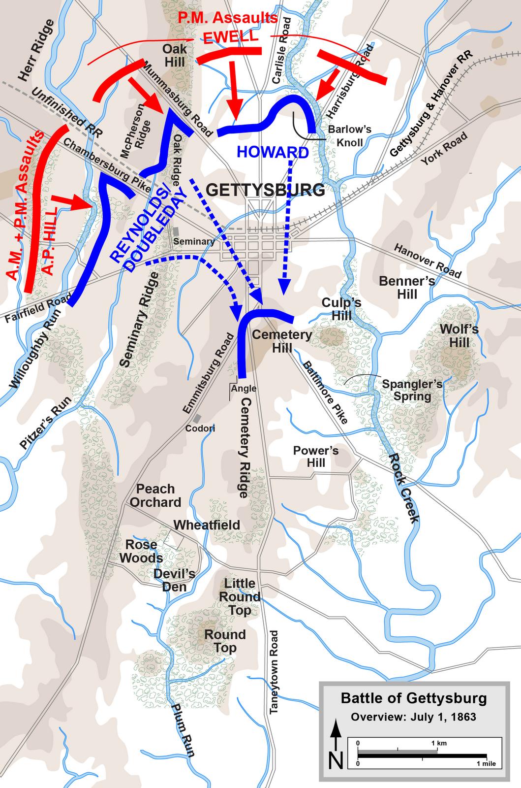 the battle of gettysburg july 1 1863
