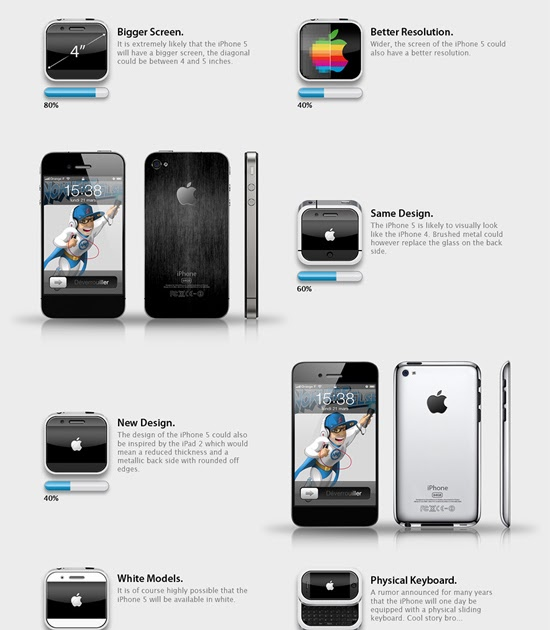 An extensive rumor roundup about iphone 5 infographic for Iphone 5 features friday rumor roundup