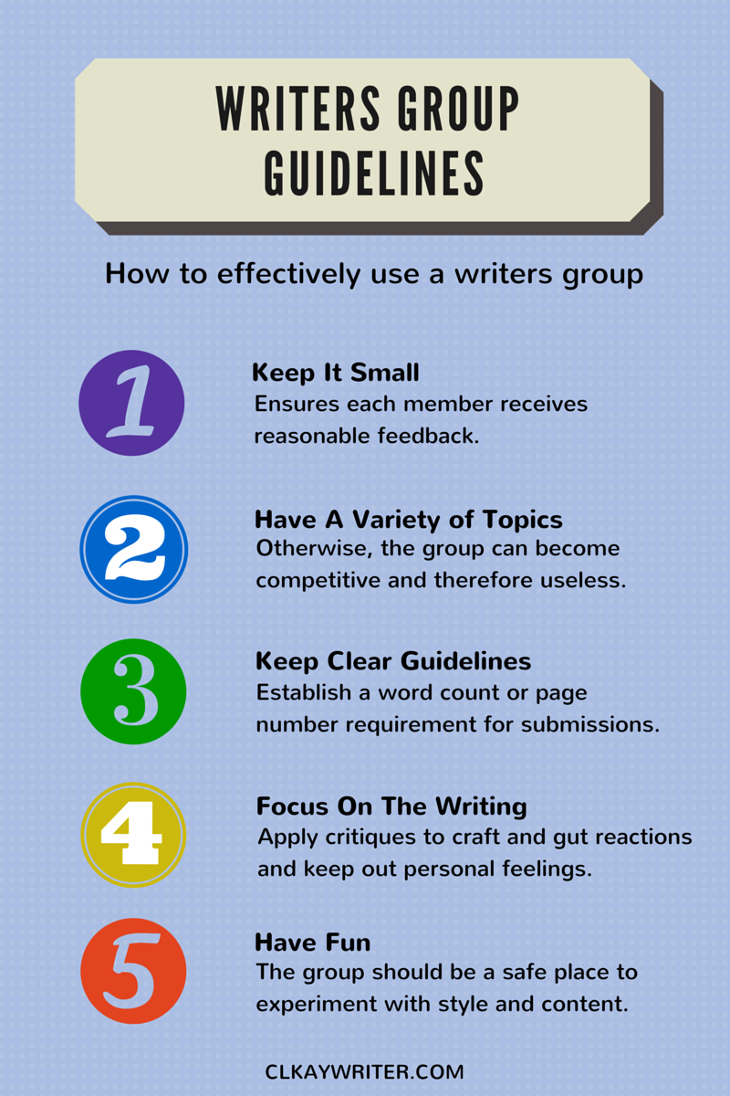 an infographic describing how to effectively use a writers group