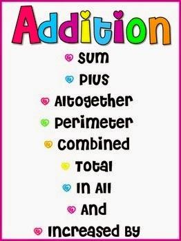 http://www.teacherspayteachers.com/Product/Key-Words-of-Operations-Posters-1036589