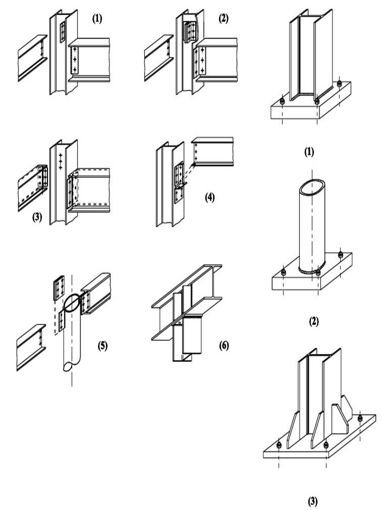 Karla giovanny dominguez palacios tipo de uniones en pilas y vigas metalicas - Tipos de vigas metalicas ...