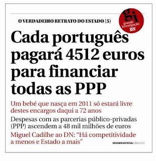Portugal mais injusto austeridade