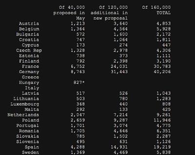 portugal recebe refugiados 11000