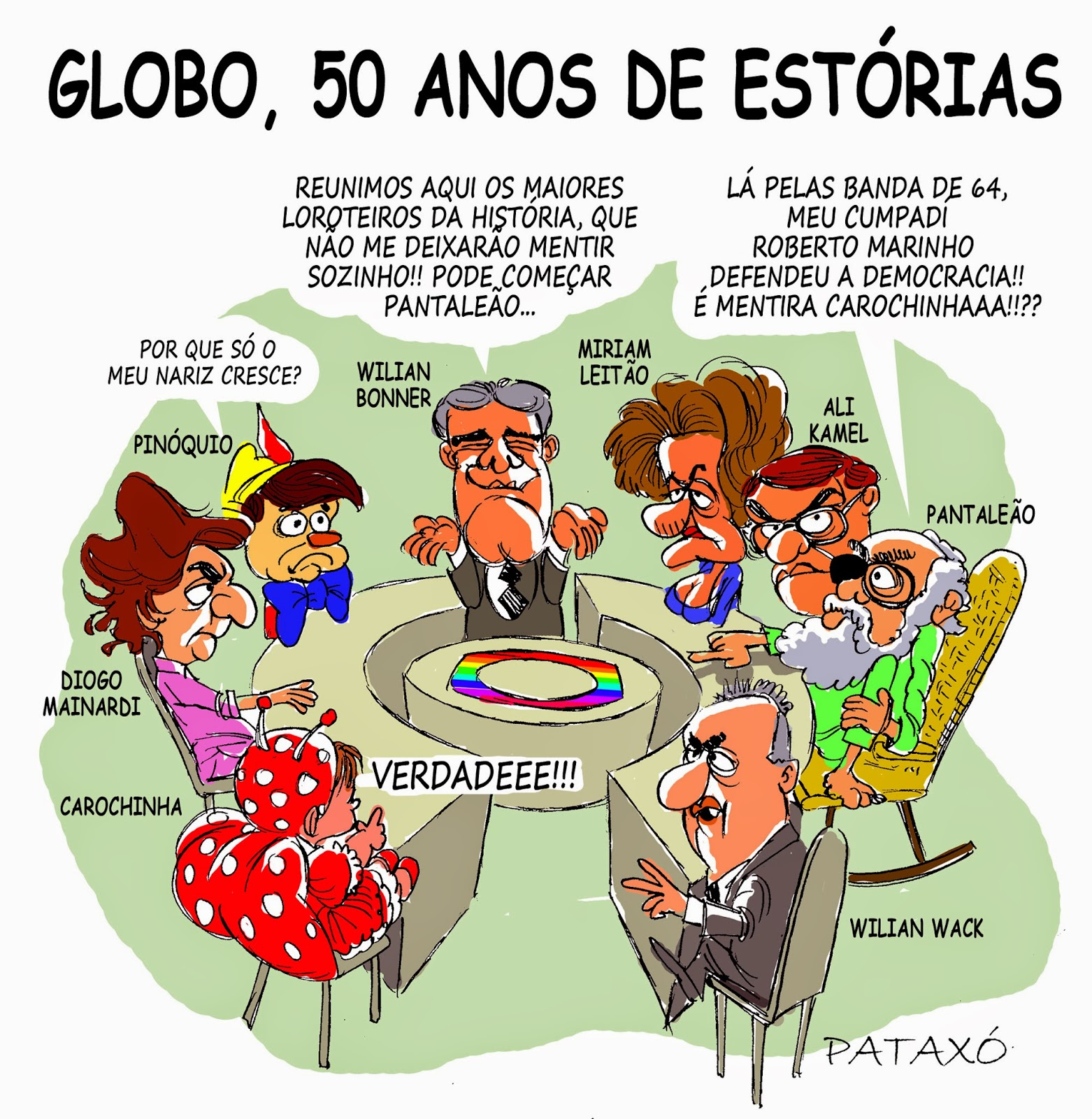 Patax charges e caricaturas abril 2015 - Globos 50 anos ...